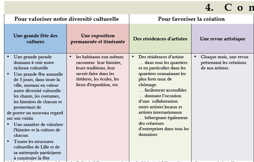 Graph_Culture2